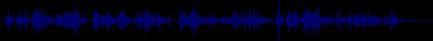 waveform of track #45704