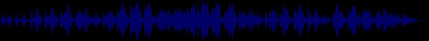 waveform of track #45716