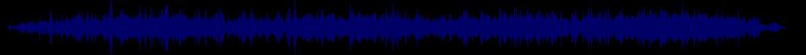 waveform of track #45718