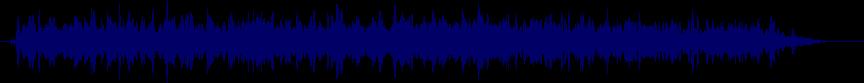 waveform of track #45720