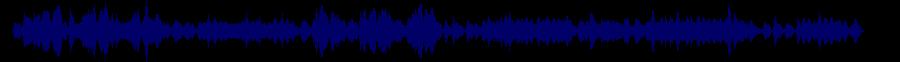 waveform of track #45804