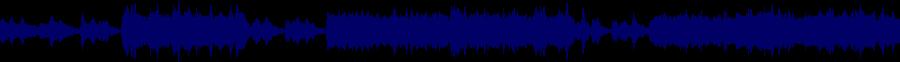 waveform of track #45820