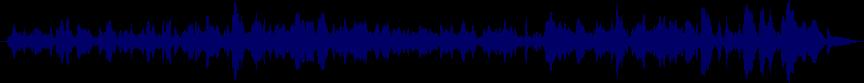 waveform of track #45831