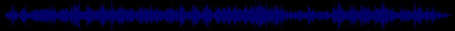 waveform of track #45836