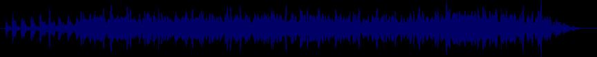 waveform of track #45842