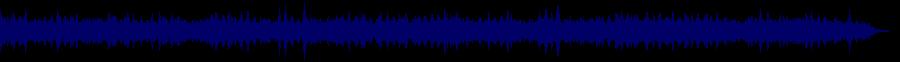 waveform of track #45847