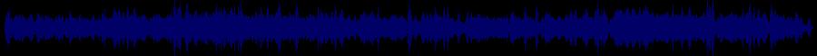 waveform of track #45862