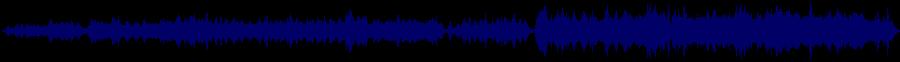 waveform of track #45865