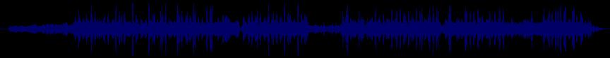 waveform of track #45871