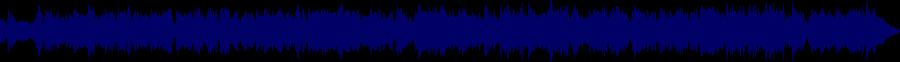 waveform of track #45876