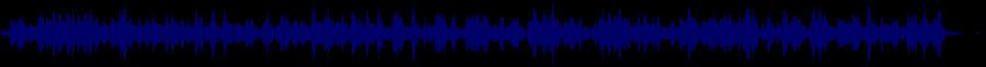 waveform of track #45878