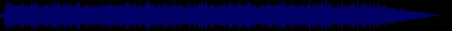 waveform of track #45908