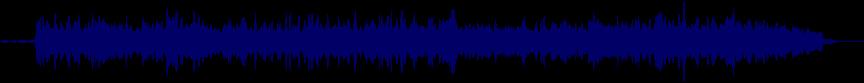 waveform of track #45930