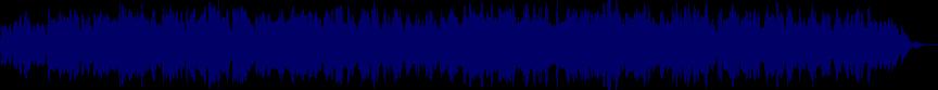 waveform of track #45943