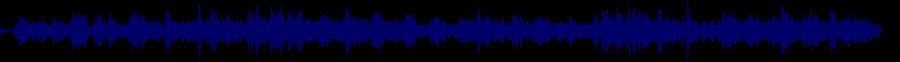 waveform of track #45965