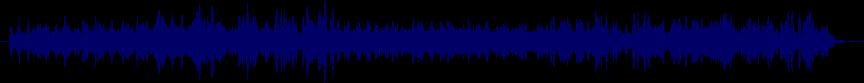 waveform of track #45966