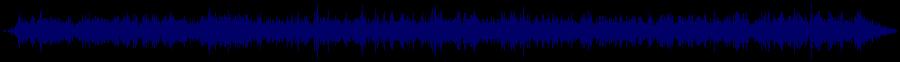 waveform of track #45968