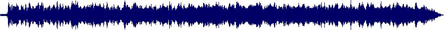 waveform of track #45985