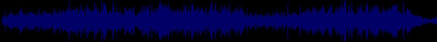 waveform of track #46027