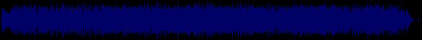 waveform of track #46045