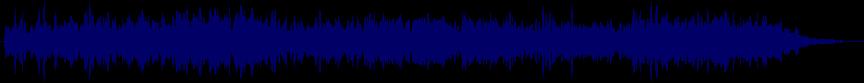 waveform of track #46047