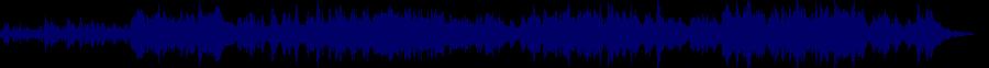 waveform of track #46054