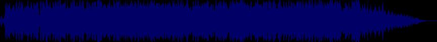 waveform of track #46063