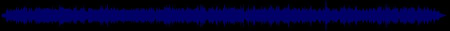 waveform of track #46096