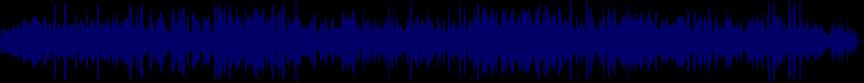 waveform of track #46107
