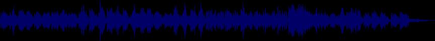 waveform of track #46122