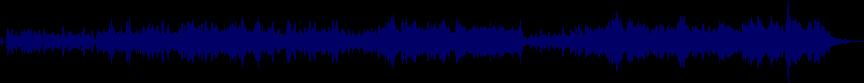 waveform of track #46125