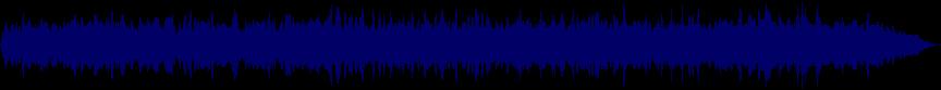 waveform of track #46129