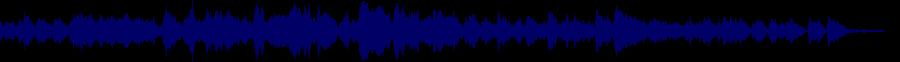 waveform of track #46131