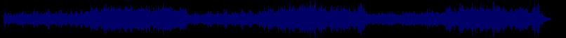 waveform of track #46135