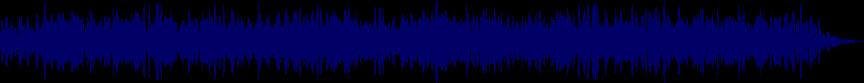 waveform of track #46145