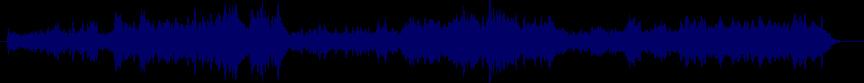 waveform of track #46149