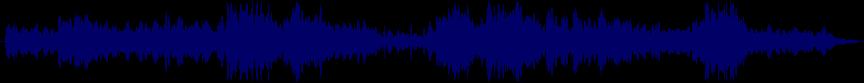 waveform of track #46155