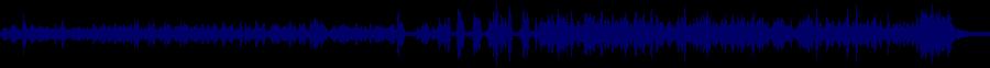 waveform of track #46168