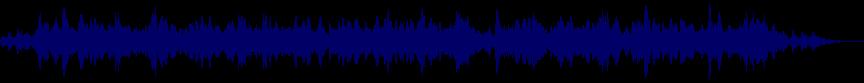 waveform of track #46205