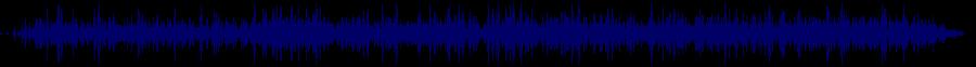waveform of track #46206