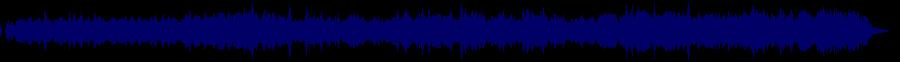 waveform of track #46207