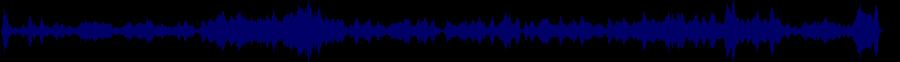 waveform of track #46237