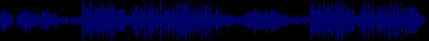 waveform of track #46252