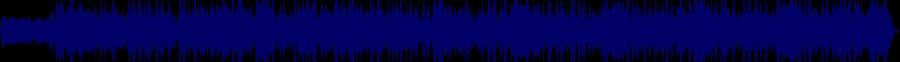 waveform of track #46253