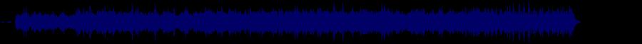 waveform of track #46256