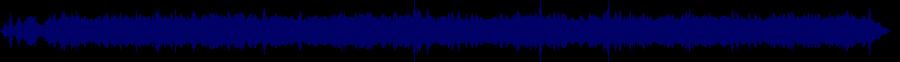 waveform of track #46294