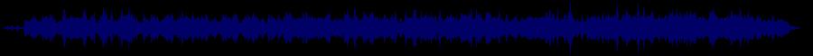 waveform of track #46322