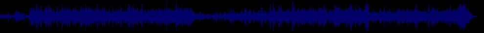 waveform of track #46330