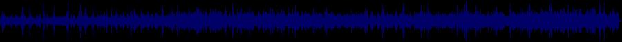 waveform of track #46331