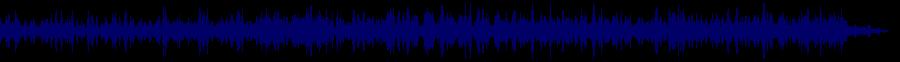 waveform of track #46347